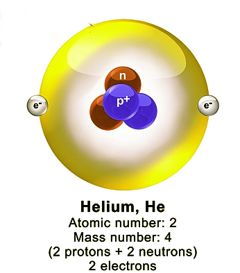 blausen_0342_electronenergylevels_fotor