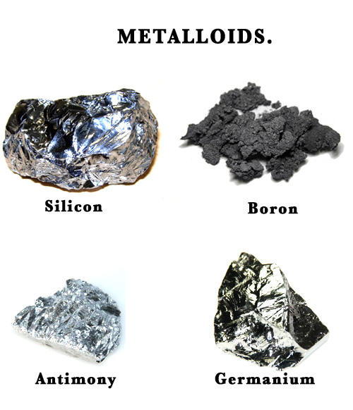 Metalloids Are Elements Which Show Properties Intermediate Between Metals  And Nonmetals.Most Of Them Have Metallic Lustre But Are Brittle Like Non  Metals.