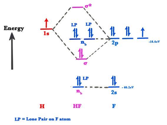 92 Chemical Bonding  39